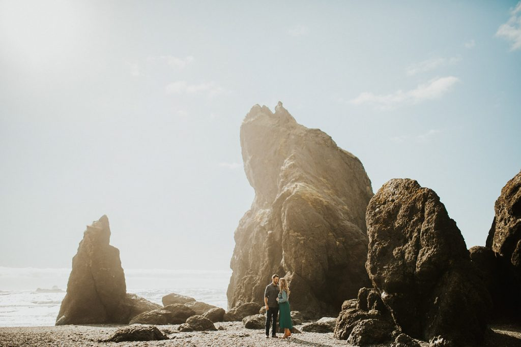 Washington Coast Engagement Locations